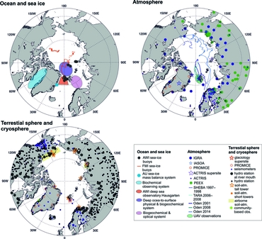 Examples of monitoring data from the Arctic. Courtesy: FMI.