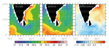 Composites of sea surface temperature (SST units: °C) from Tropical Meteorological Institute (TMI), for the seven break periods and three active periods of summer monsoon during 2002–2009. The mean differences of SST (units: °C) between the two phases (break minus active) are also plotted.