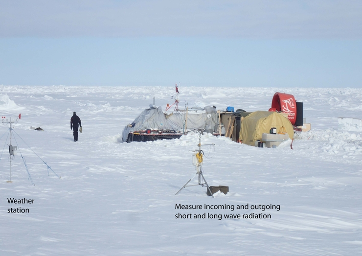 The FRAM-2014/15 ice camp, the hovercraft Sabvabaa and the surface measurement stations. Photo Y. Kristoffersen, NERSC.