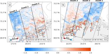 Maps of ocean surface radial velocity (RVL) in m/s along the northern Norwegian coast derived from satellite imagery on two diff: Positive and negative values indicate the detected current direction with respect to SAR antenna orientation. As the RVL retrievals are referenced to the orientation of the satellite overpass, the ascending (red pattern in left panel) and descending (blue pattern in right panel) passes are both displaying the Norwegian Coastal Current with a mean northeast flow following the coastal bathymetry towards the Barents Sea.