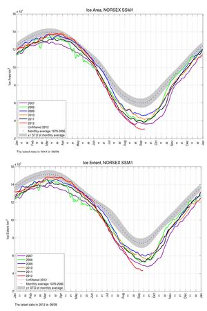 Isareal (øvre) og isutbredelse i Arktis pr. 9. september, 2012. Kilde: http://arctic-roos.org