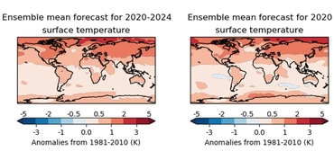 Excerpt of WMO report - Mean forecasts for both 2020-2024 and 2020, surface temperature changes compared to recent past